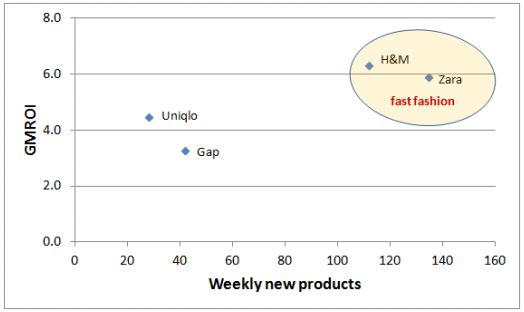H&M and fast fashion